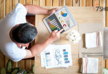 digital workplace collaboration