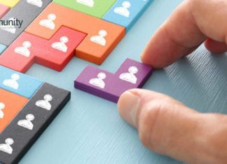 Workforce Management Software Group