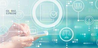 compliance management solutions